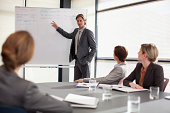 Businessman at whiteboard presenting to co-workers