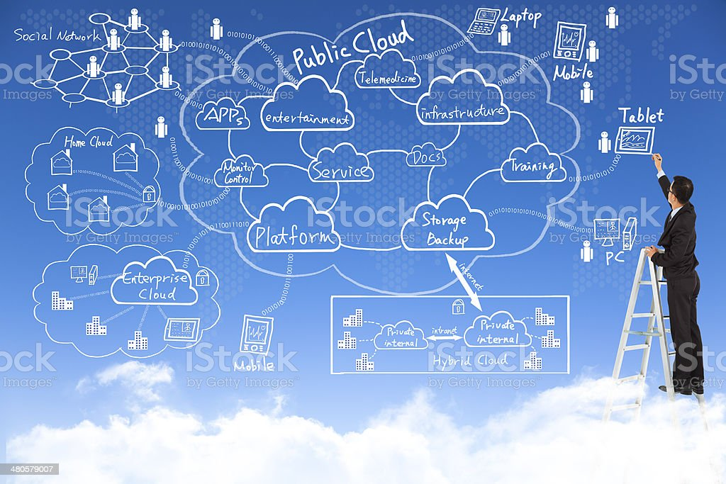 Businessman drawing  a cloud computing diagram or flowchart stock photo
