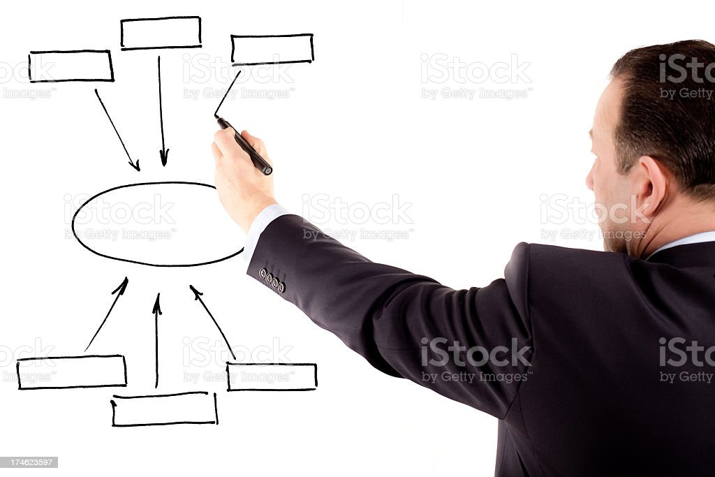 Businessman drawing a diagram royalty-free stock photo