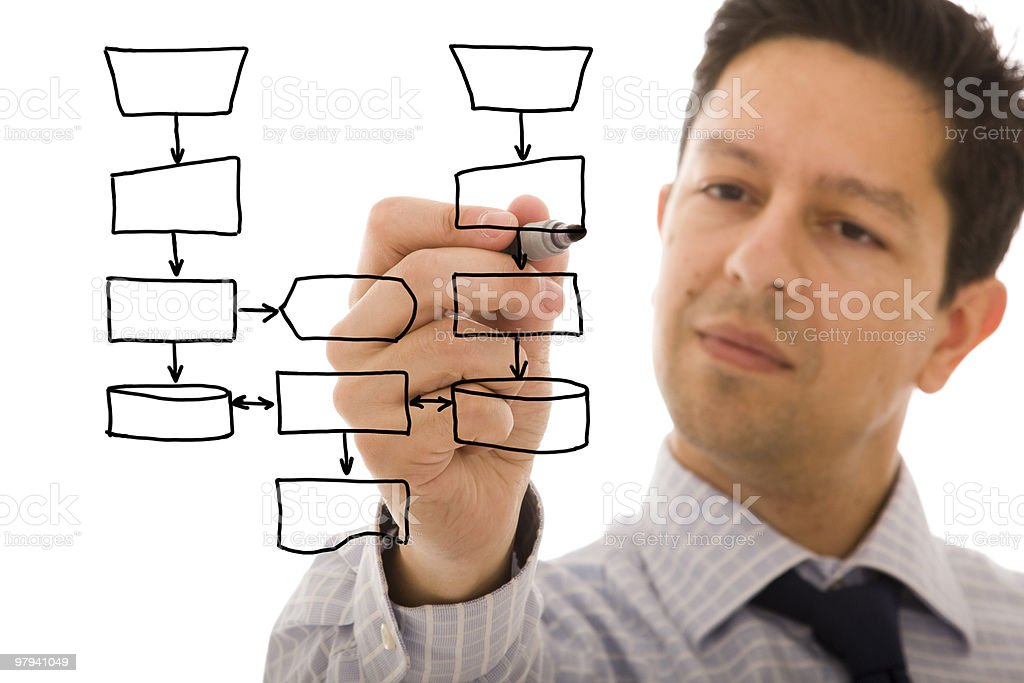 Businessman drawing a flowchart royalty-free stock photo