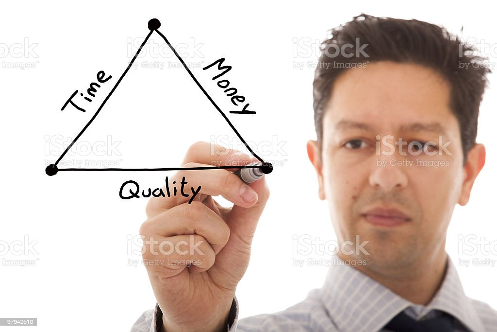 Businessman drawing a time, money, quality balance concept royalty-free stock photo
