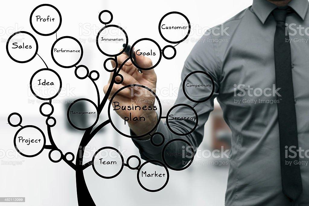 businessman drawing business plan tree stock photo