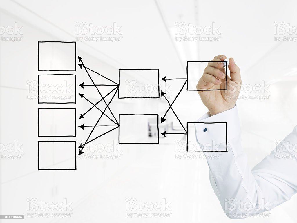Businessman Drawing empty organization chart stock photo