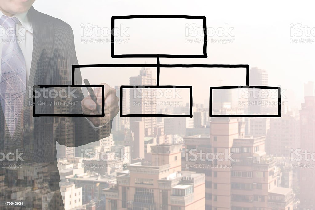 Businessman drawing the blank organization chart stock photo