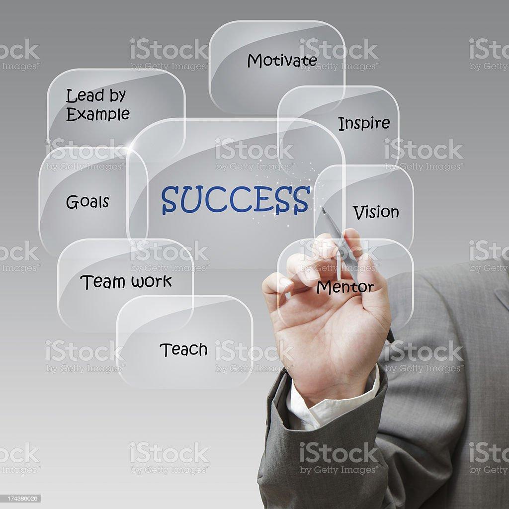 Businessman draws success flow chart royalty-free stock photo
