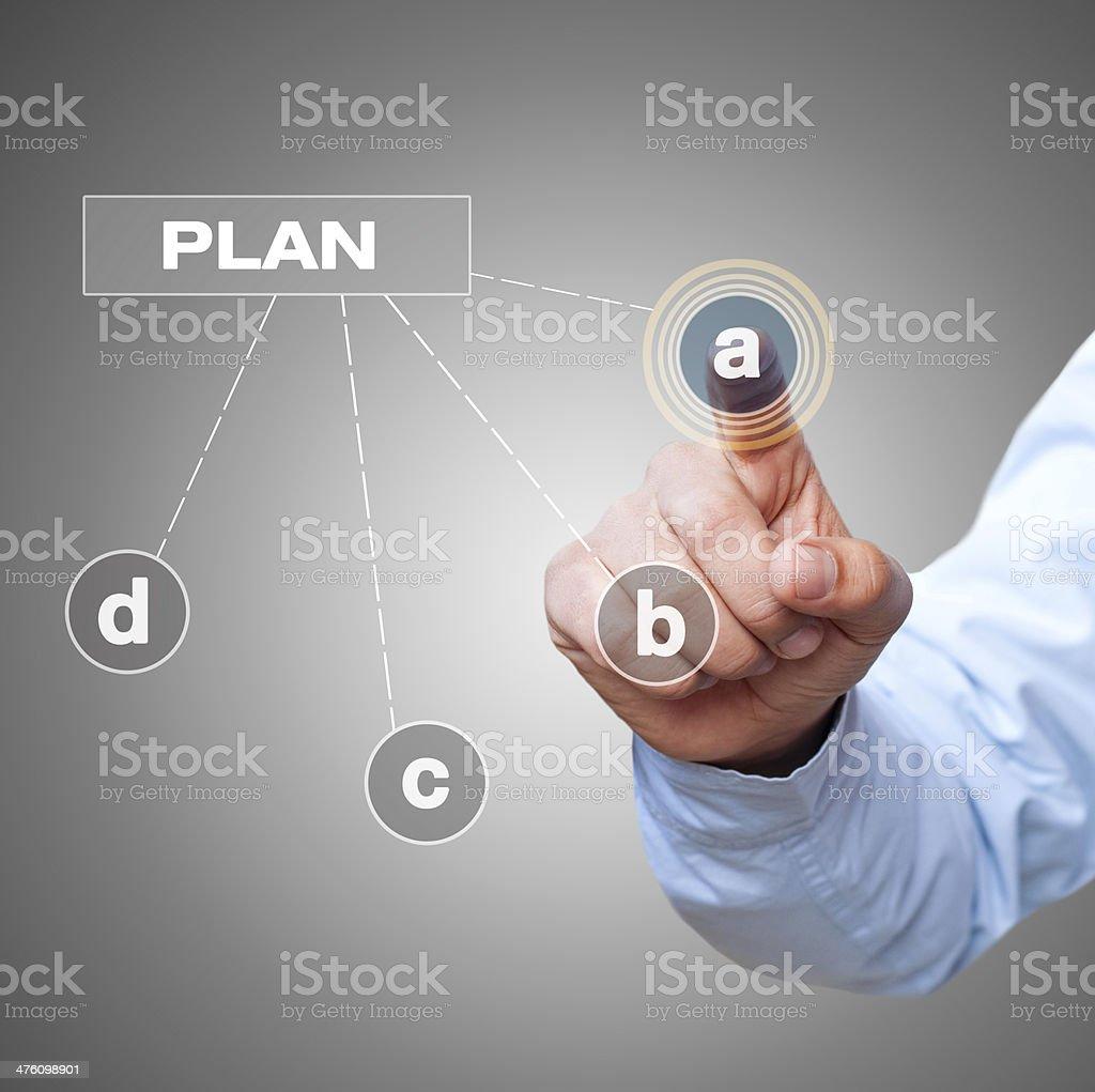 Businessman executing Plan A stock photo