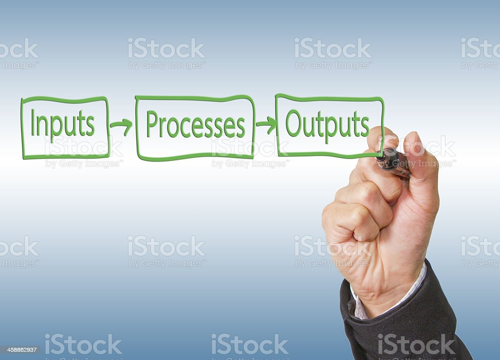 Businessman hand drawing concept of feedback. stock photo