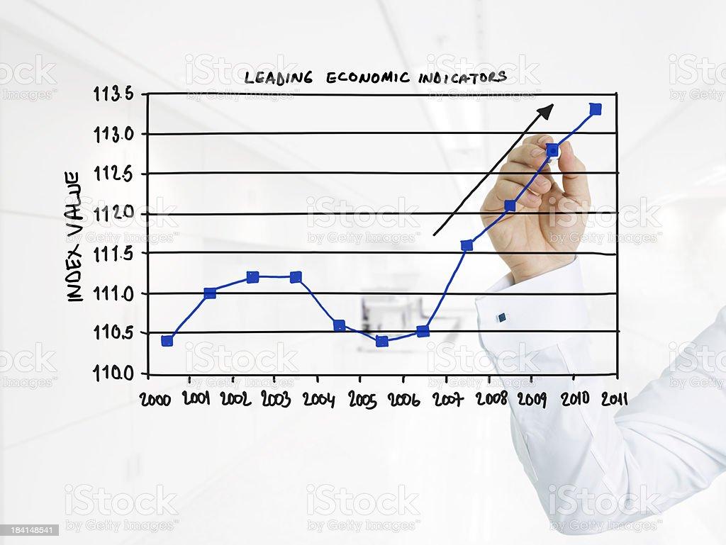 Businessman hand drawing economic Chart royalty-free stock photo