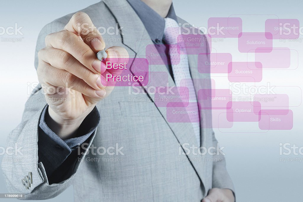 businessman hand shows best practice word on virtual screen royalty-free stock photo