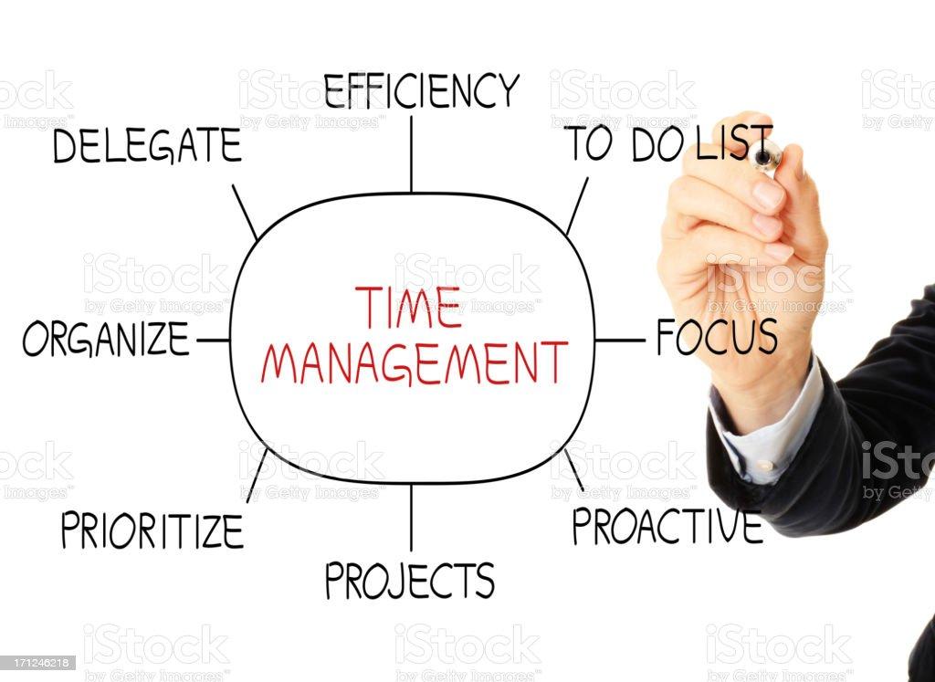 Businessman illustrating time management royalty-free stock photo