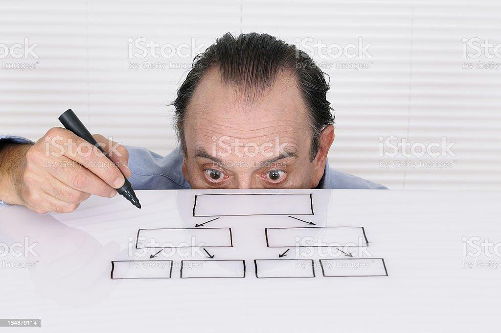 Businessman Sketching Organization Chart royalty-free stock photo