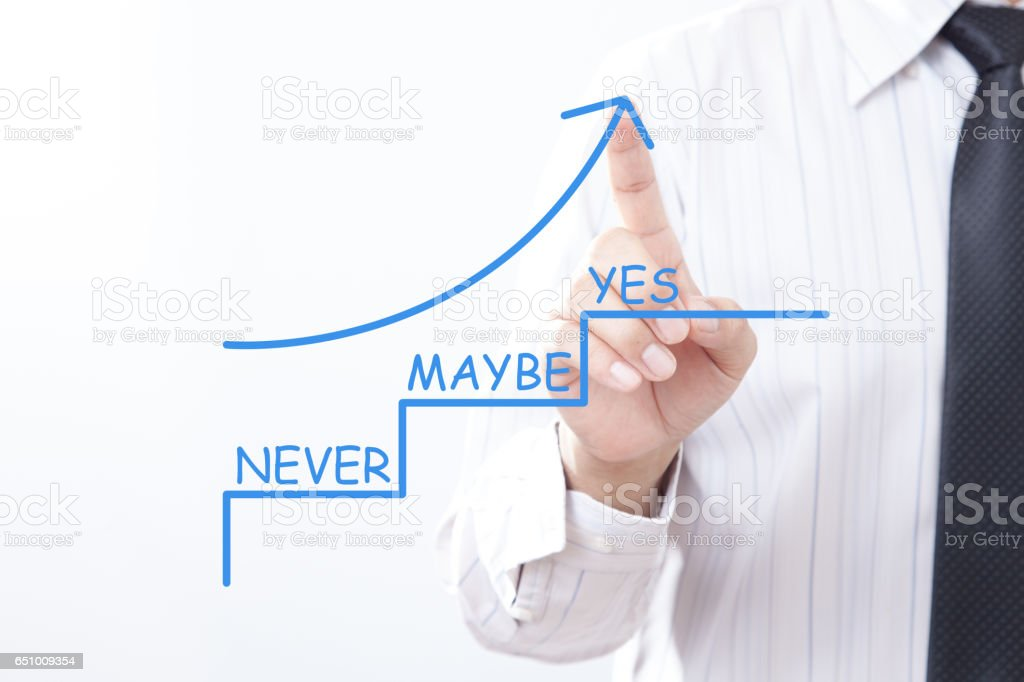 Businessman tap arrow pointing up with GOOD Never - Maybe - YES concept. stock photo