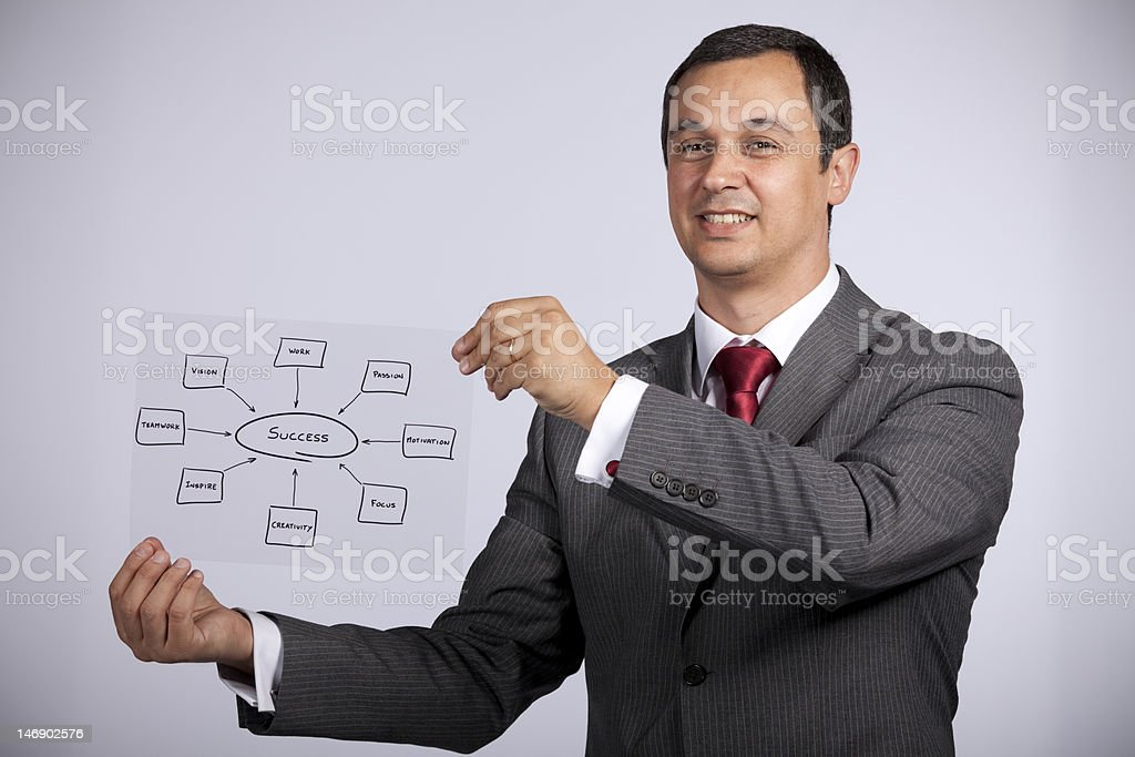 Businessman with ideas for success royalty-free stock photo