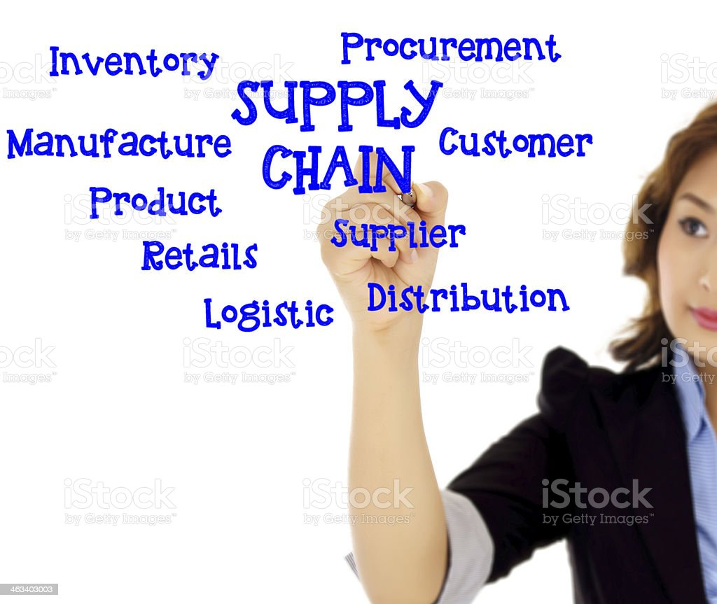Businessman writing about supply chain stock photo