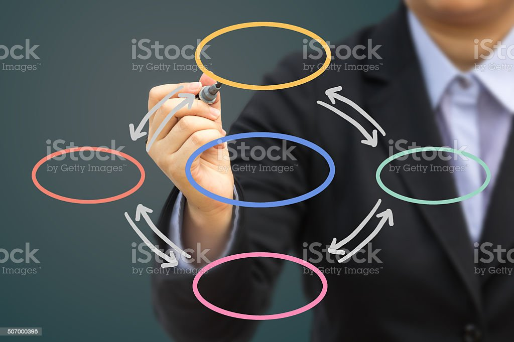 Businessman writing blank cycle relation concept (Pastel tone). stock photo