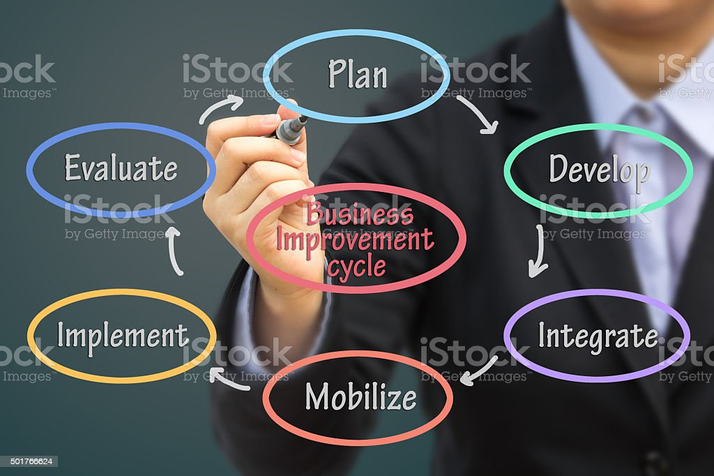 Businessman writing Business Improvement cycle concept (Pastel tone). stock photo