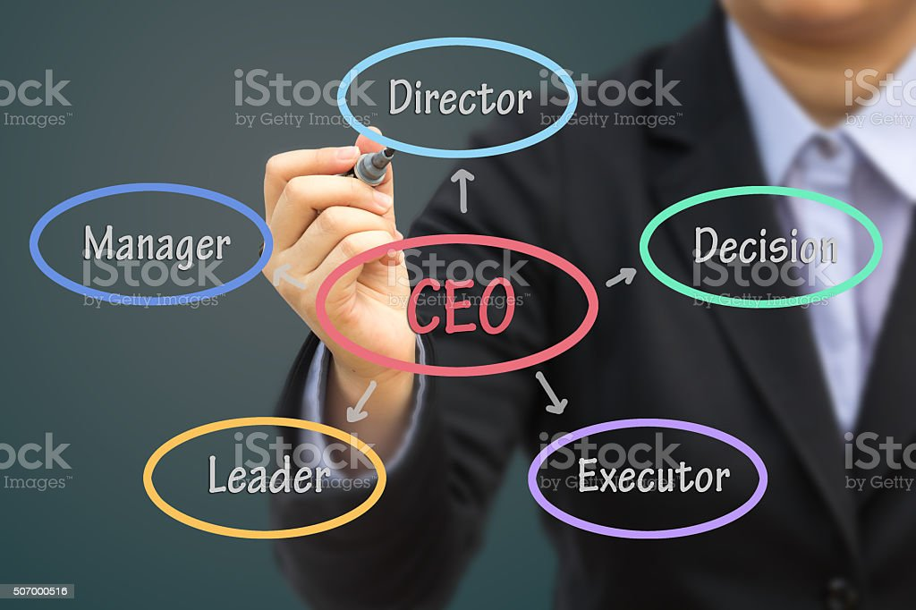 Businessman writing CEO relation concept (Pastel tone). stock photo