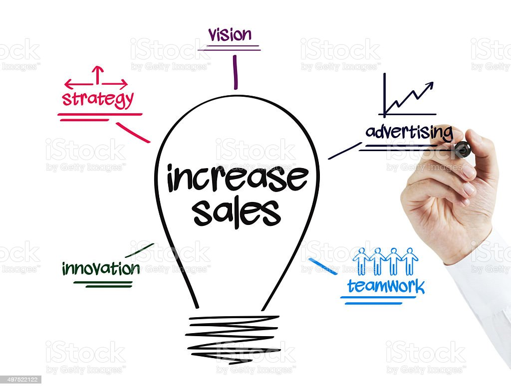 Businessman writing on screen a increase sales idea Bulb stock photo