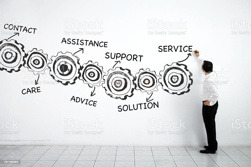 Businessman Writing Service Process On Wall stock photo