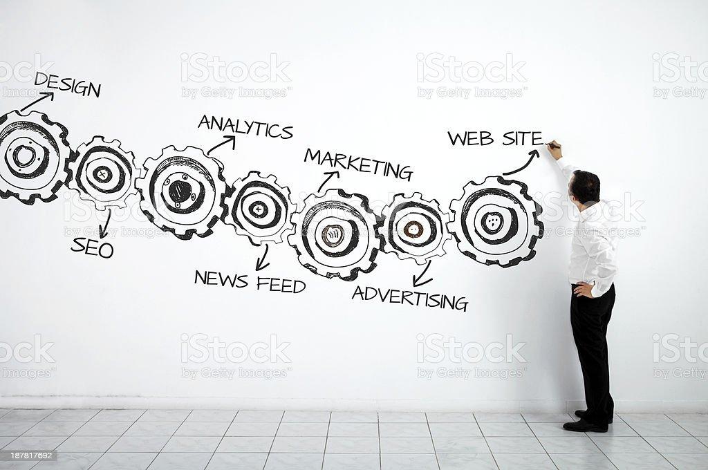 Businessman Writing Web Site Diagram royalty-free stock photo