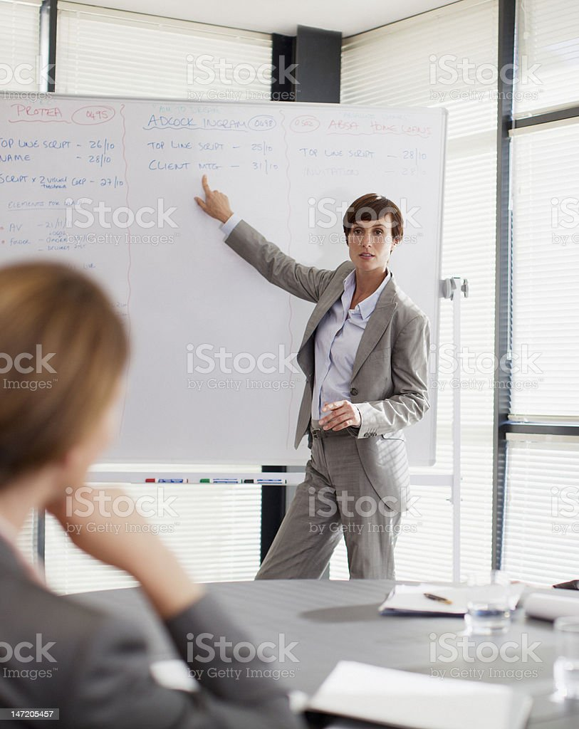Businesswoman at whiteboard presenting to co-workers royalty-free stock photo