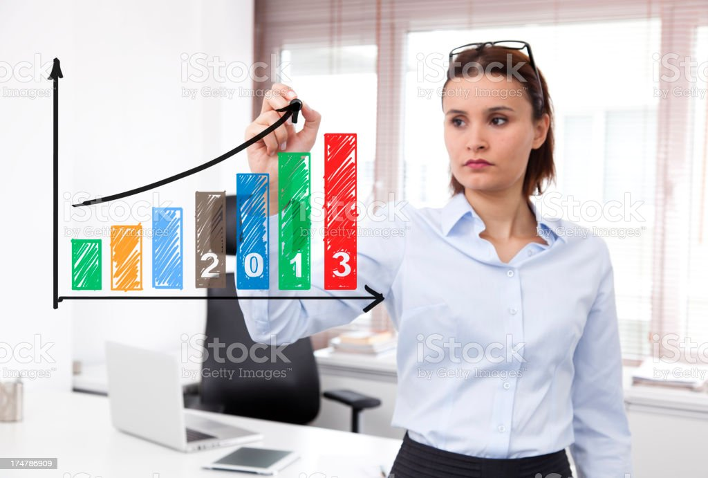 Businesswoman drawing 2013 business chart royalty-free stock photo
