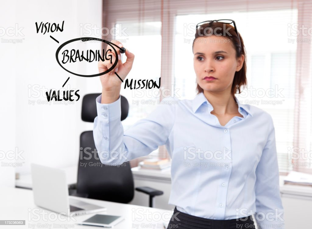 businesswoman drawing a branding solution diagram royalty-free stock photo
