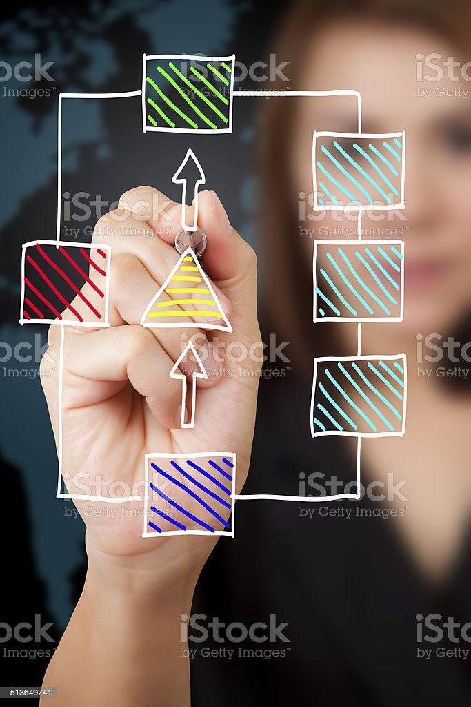 Businesswoman drawing a chart stock photo