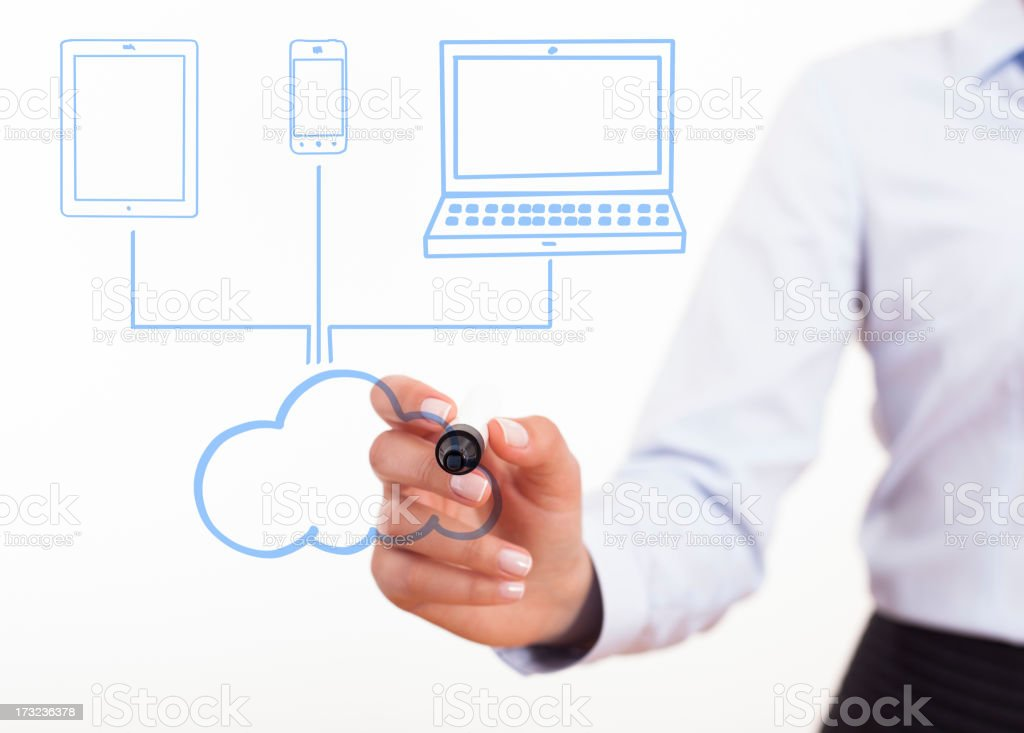 Businesswoman drawing a Cloud Computing schema royalty-free stock photo