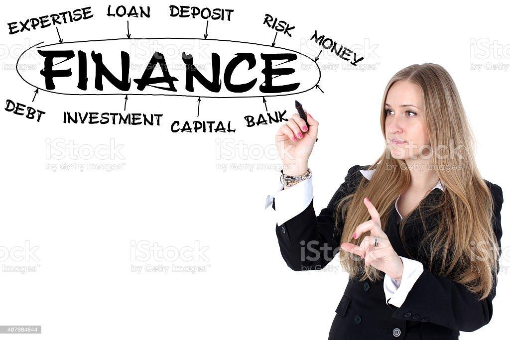 businesswoman drawing plan of Finance stock photo