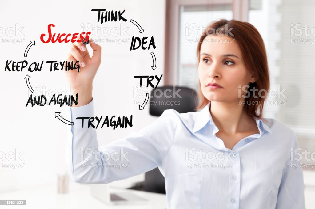 Businesswoman drawing success strategy diagram royalty-free stock photo