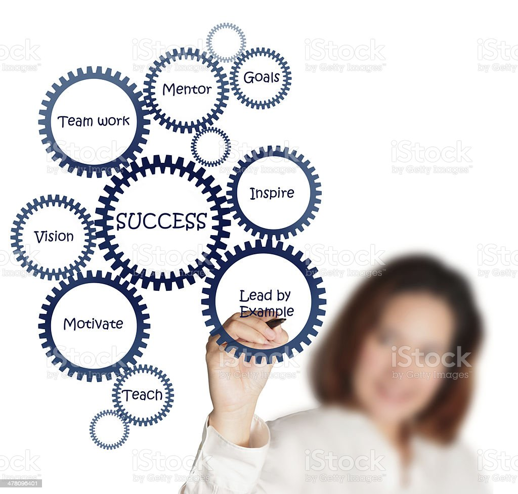 Businesswoman draws success flow chart on whiteboard royalty-free stock photo