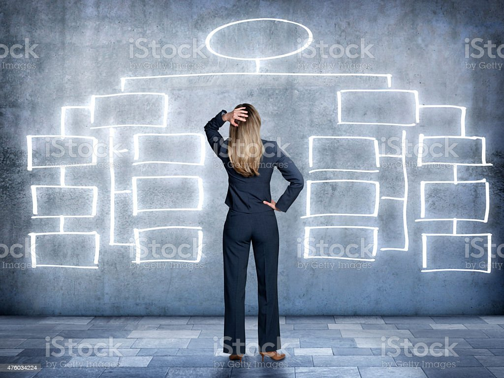 Businesswoman looking up at flow chart on wall stock photo