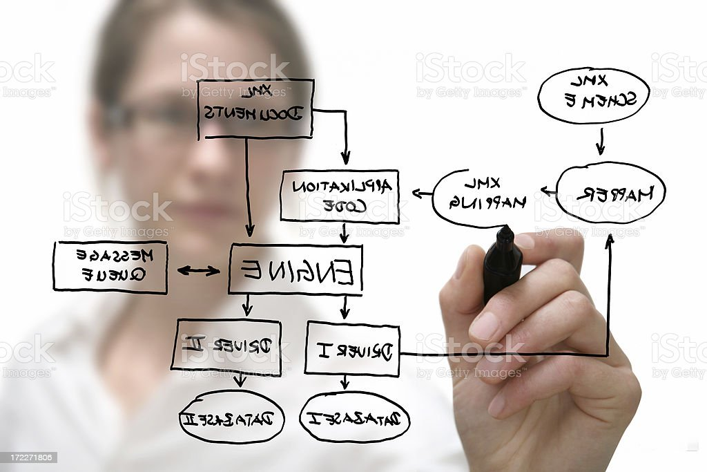 businesswoman showing xml structure stock photo