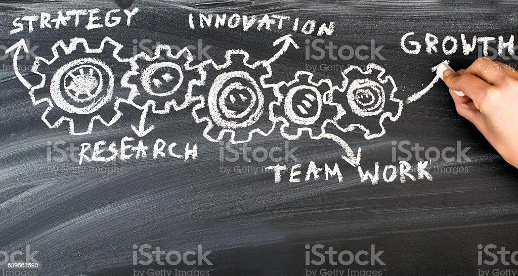 Businesswoman writing a business plan on a blackboard stock photo