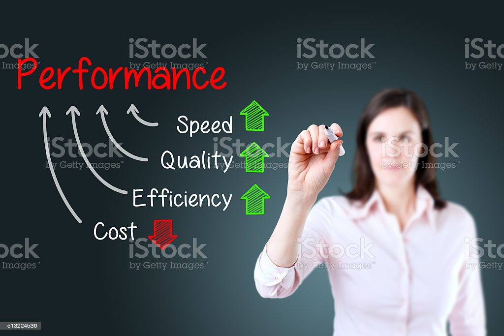 Businesswoman writing performance concept. stock photo