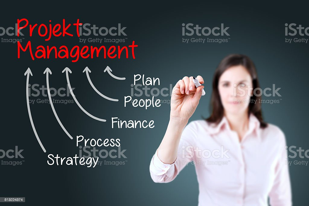 Businesswoman writing project management concept. stock photo