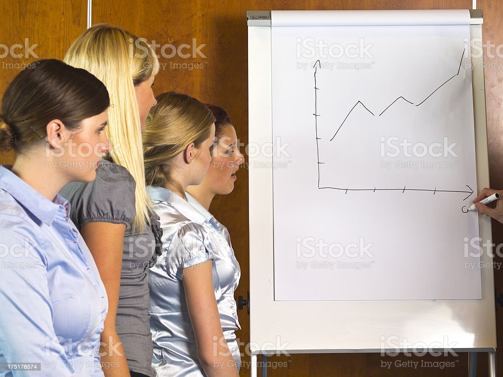 Businesswomen discussing about projected growth on meeting royalty-free stock photo