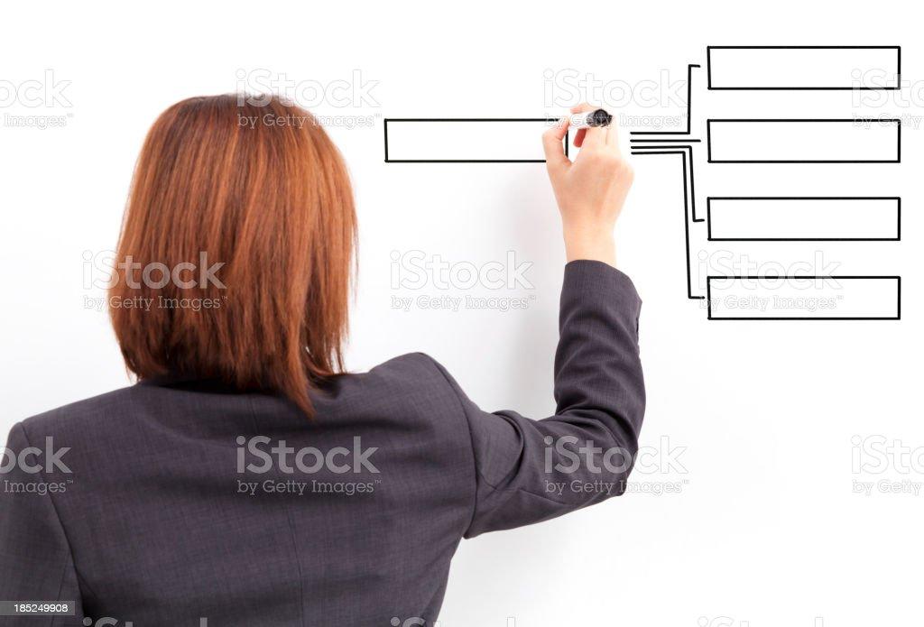 Businesswomen drawing empty chart royalty-free stock photo