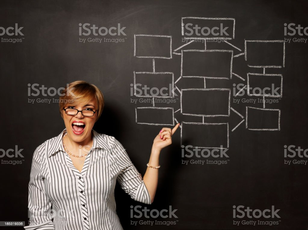 Businesswomen Pointing at a Flow Chart royalty-free stock photo