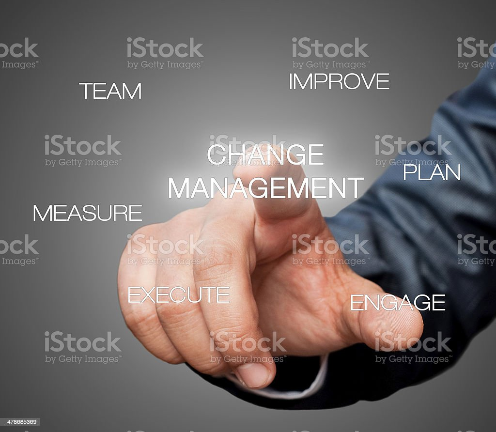 Bussinessman's hand touching change push button on virtual screen stock photo