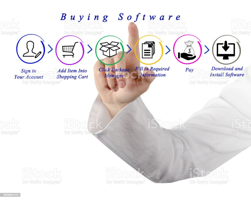 Buying software over internet stock photo