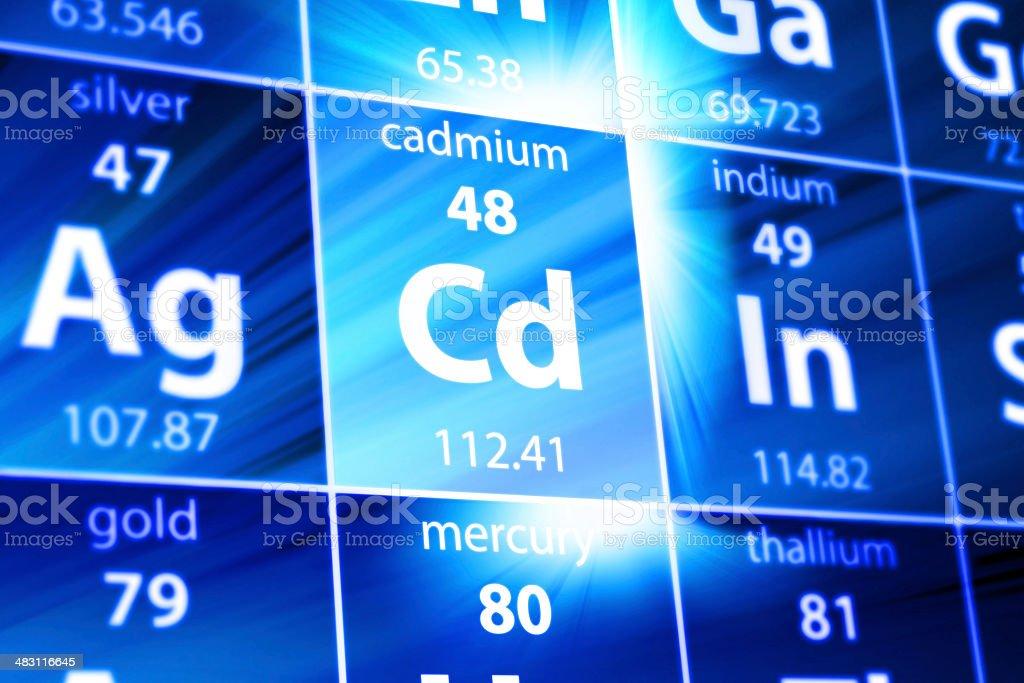 Cadmium Cd Periodic Table stock photo