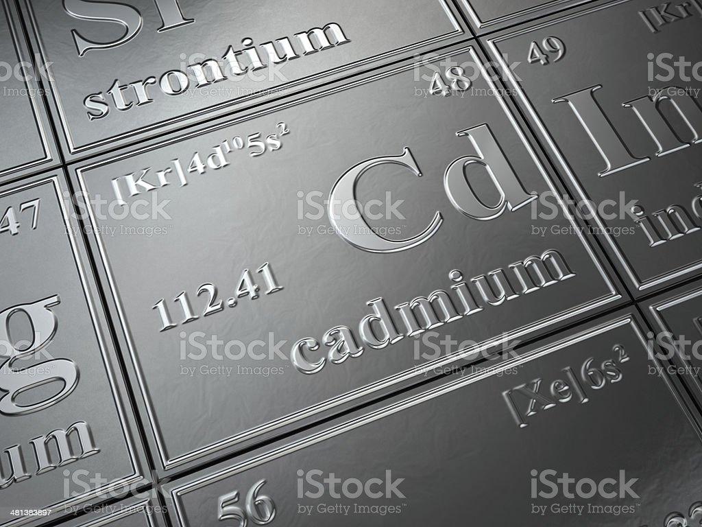 cadmium stock photo