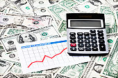 Calculator and rising graph on background of many US dollars