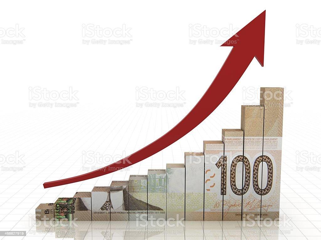 Canadian Economics Growth stock photo