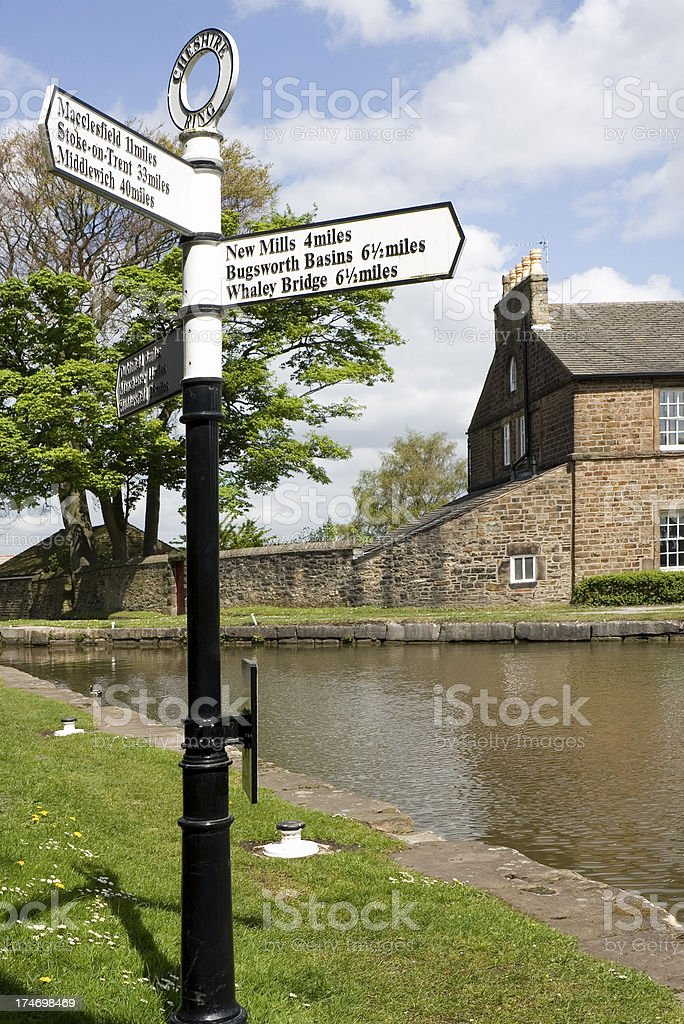 Canal signpost stock photo