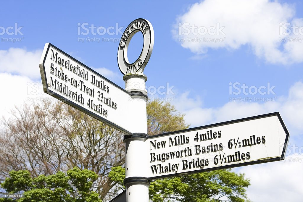 Canal signpost royalty-free stock photo