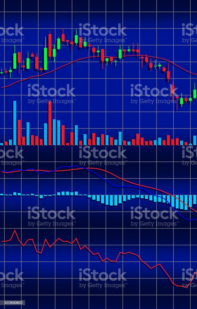Candle stick graph chart and indicator of stock market investmen stock photo