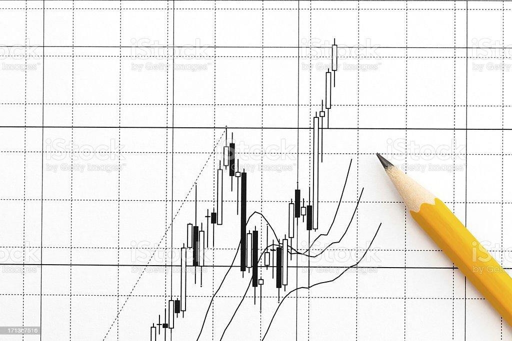 Candlestick chart royalty-free stock photo